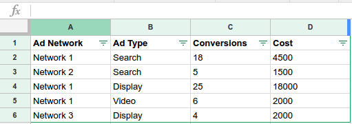Basic Google Sheets data